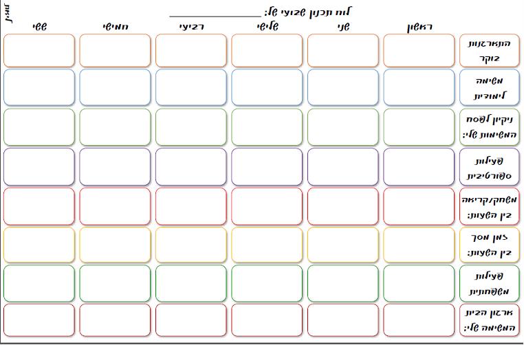 לוח תכנון שבעוי